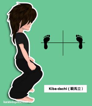 Stances ( dachi 立 ) | Karatedo Preschool